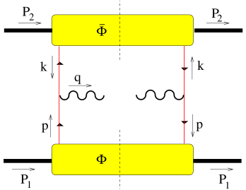 The leading order contribution to the Drell-Yan process