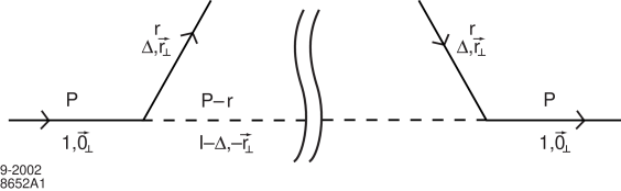 Diagram which gives the lowest order
