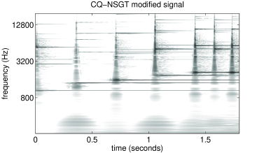 CQ-NSGT spectrograms showing an excerpt of the Glockenspiel signal before (top) and after transposition of a component (bottom).