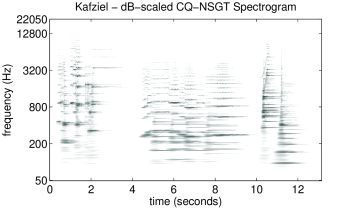 Time-frequency representations on a logarithmically scaled frequency axis: STFT spectrogram (top) and constant-Q NSGT spectrogram (bottom).