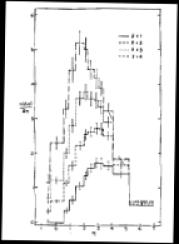 a) (left) Pseudorapidity distributions