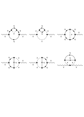 Generic Feynman diagrams for the vector boson self-energies,