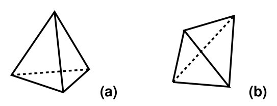 A (3,1)- and a (2,2)-tetrahedron in three dimensions.