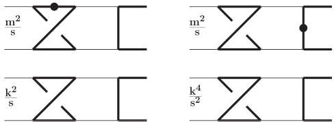 A suitable choice of integrals that forms together with the underlying scalar integral the set of five master integrals of the seven line non-planar topology. The momentum