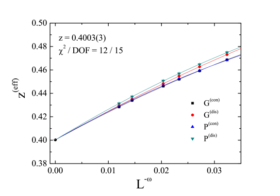 Infinite limit-size extrapolation of the effective exponent