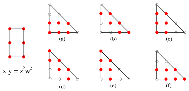 The standard toric diagram for the generalized conifold