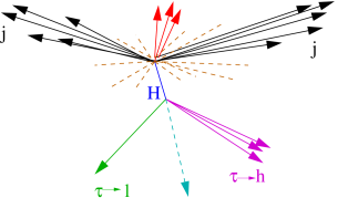 Left: schematic azimuthal projection of WBF