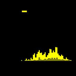 ATLAS simulations of WBF