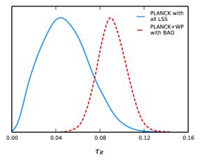 Marginalised likelihood distributions for