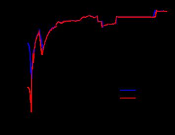 Profiles of mode Grüneisen parameters of Zn(CN)