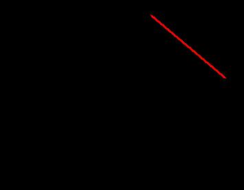 Variation of the averaged nearest-neighbour Zn