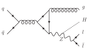 A sample of one-loop Higgs-Strahlung diagrams, with massless and massive closed fermionic loop.