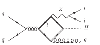A sample of virtual diagrams involving a massive top-quark loop, where the Higgs boson couples directly to the top quark.