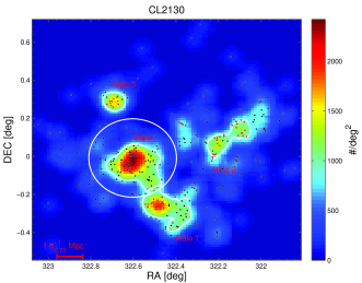 Bound galaxies surface density and identified halos. Clusters members and infalling galaxies are identified using the D99 method. The white contours are overdensities found by using the overdensity HF (see §