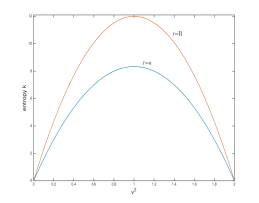 curves: Matlab plot with