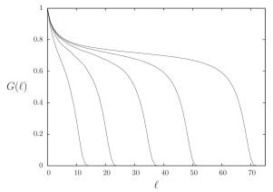 Left: Point-to-set correlation function for the