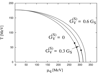 The NJL model phase diagram in the chiral limit for