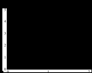 The quark number susceptibility