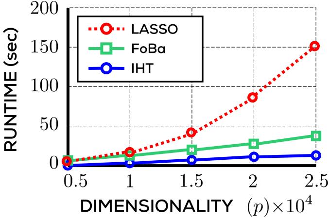 Non Convex Optimization For Machine Learning Arxiv Vanity