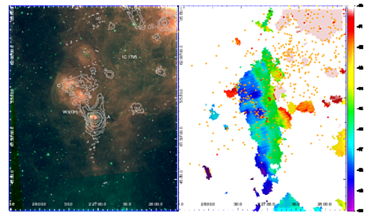 Association of gas and stars in the W3(OH) region. Symbols and colors are equivalent as those in Fig.