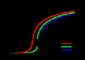 (a) The Polyakov loop