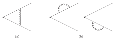 One-loop cusp diagrams with heavy-quark eikonal lines.