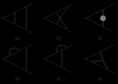 Two-loop cusp vertex diagrams with heavy-quark eikonal lines.