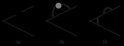 Two-loop cusp self-energy diagrams with heavy-quark eikonal lines.