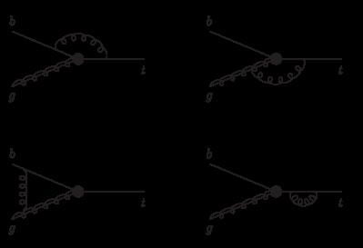 One-loop eikonal diagrams with bottom quark-gluon-top quark vertex.