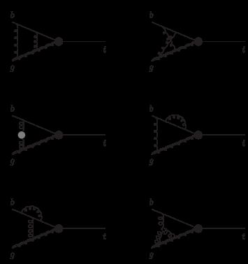 Two-loop eikonal diagrams involving the bottom quark and gluon eikonal lines.