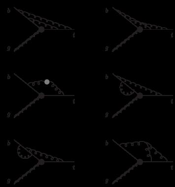 Two-loop eikonal diagrams involving the bottom quark and top quark eikonal lines.