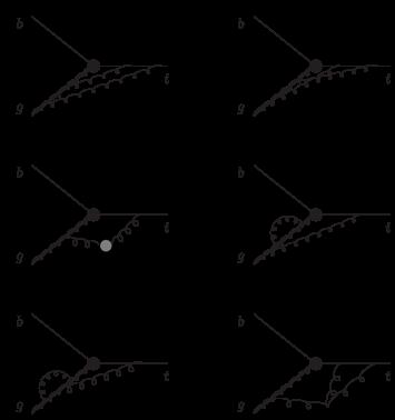 Two-loop eikonal diagrams involving the gluon and top quark eikonal lines.