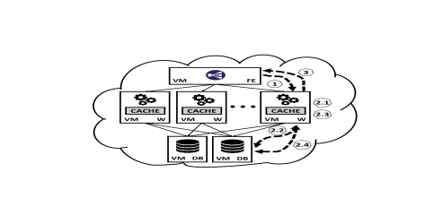 System model and operation.