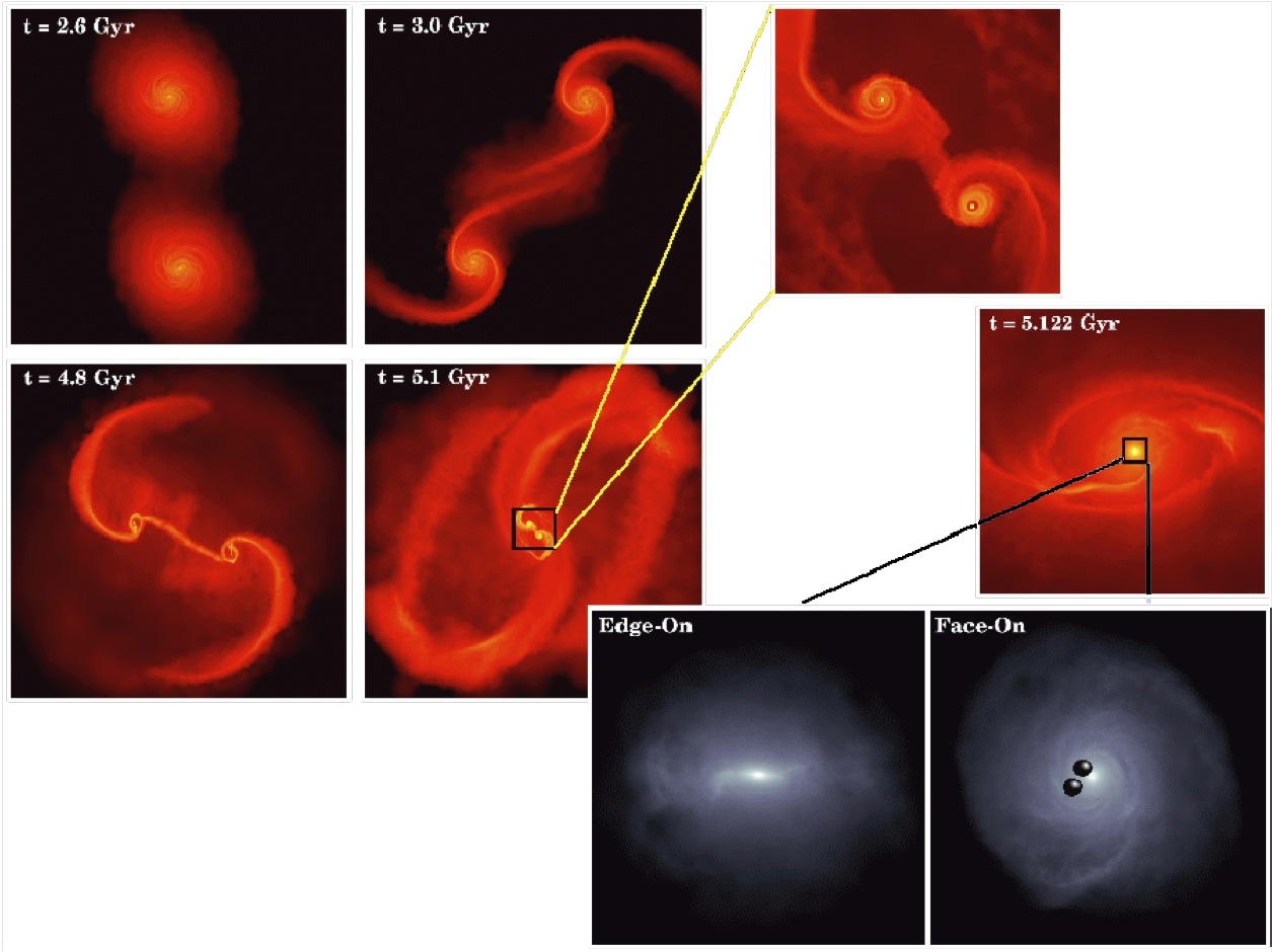The different stages of the merger between two identical Milky-Way-like gas-rich disc galaxies