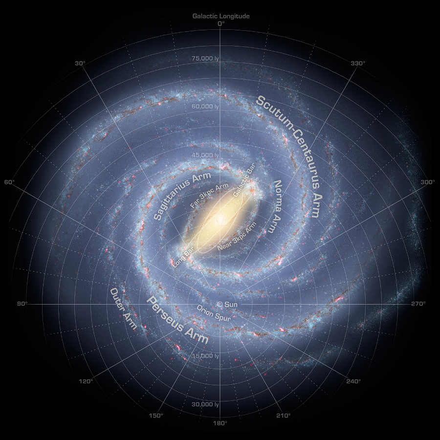 Spitzer GLIMPSE model of the Milky Way, showing bulge, bar and spiral arms. The resolved binaries are expected to trace the old stellar populations of the Milky Way. Courtesy NASA/JPL-Caltech/R. Hurt (SSC/Caltech)
