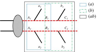 The background event topology of Fig.