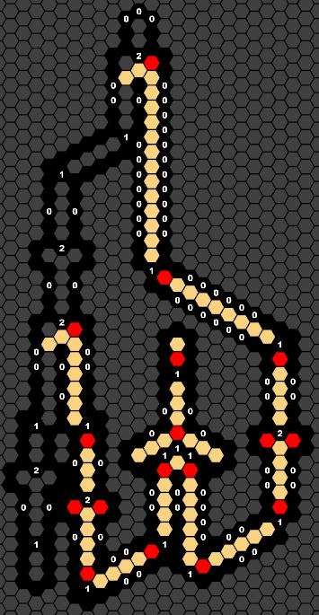 Full propagation with x set to false.