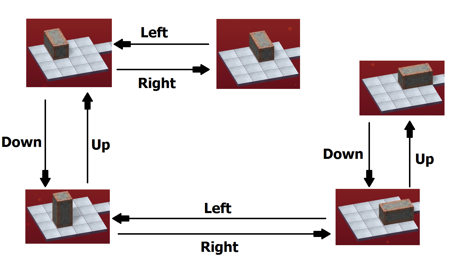 Movement in Bloxorz.