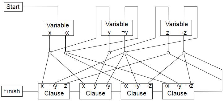 -Hardness framework from