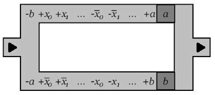 TQBF existential quantifier gadget for x.