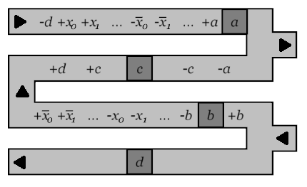 TQBF universal quantifier gadget for x.