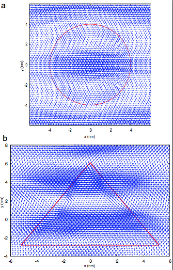 (Color online) Current density in the vicinity of the (a) circular and (b) triangular bulges when graphene lies on h-BN substrate, both at