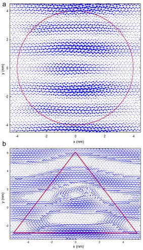 (Color online) Current density at