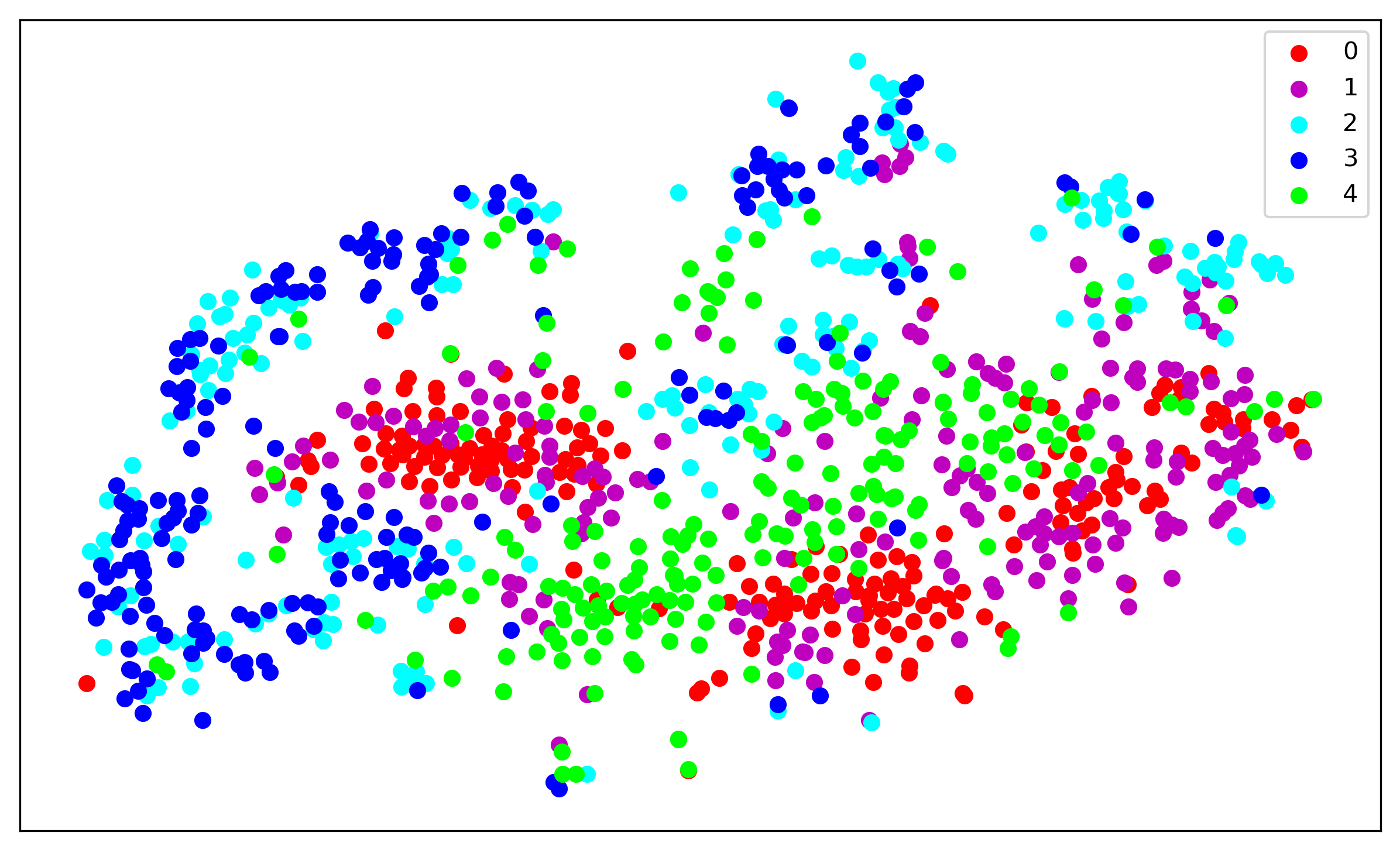 Map of raw samples on the testing-1000 subset.