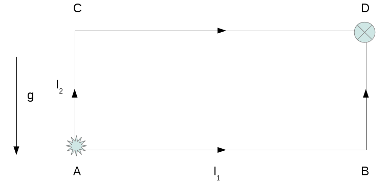The interferometer with arm lengths