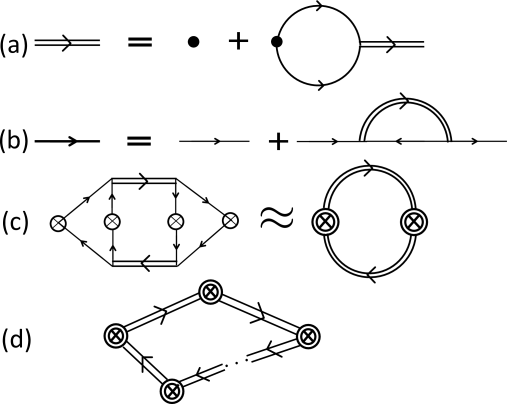 (a) Dyson's equation for a pair-fluctuation propagator