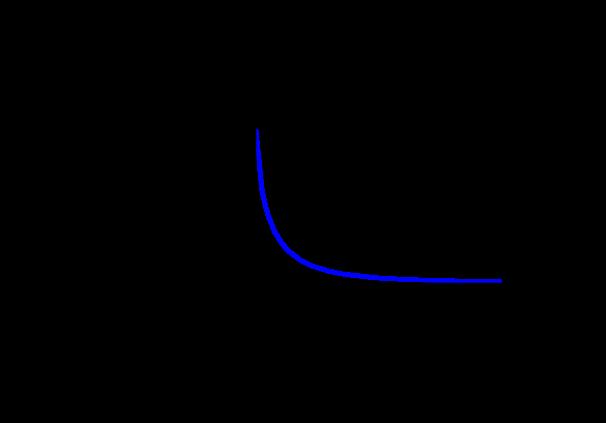 (Color online) (a) Solvent partition coefficient(