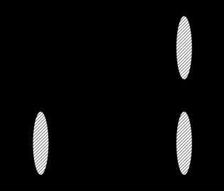 Feynman diagram contributing at leading order to