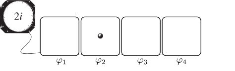 Eigenstates representing four distinct position states. The eigenvalue registered when the state