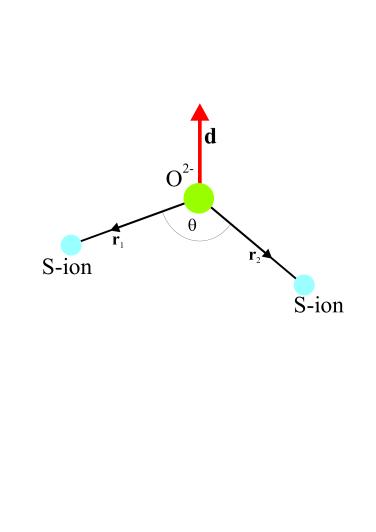 Superexchange geometry and the Dzyaloshinskii vector.